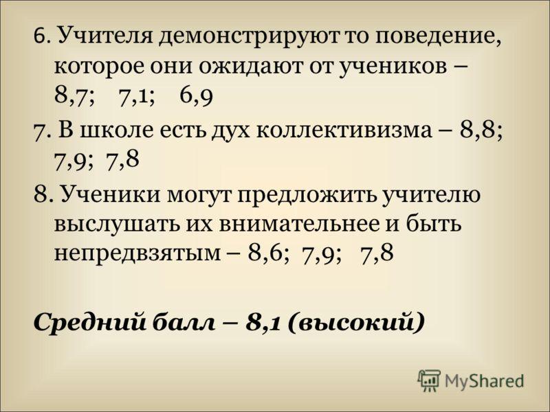 6. Учителя демонстрируют то поведение, которое они ожидают от учеников – 8,7; 7,1; 6,9 7. В школе есть дух коллективизма – 8,8; 7,9; 7,8 8. Ученики могут предложить учителю выслушать их внимательнее и быть непредвзятым – 8,6; 7,9; 7,8 Средний балл –