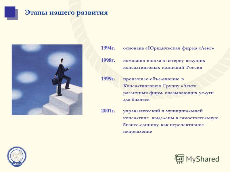 Этапы нашего развития 1994г. 1994г. основана «Юридическая фирма «Лекс» 1998г. 1998г. компания вошла в пятерку ведущих консалтинговых компаний России 1999г. 1999г. произошло объединение в Консалтинговую Группу «Лекс» различных фирм, оказывающих услуги
