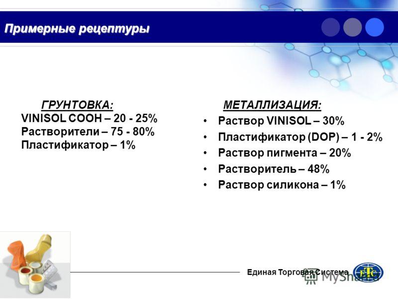 Единая Торговая Система Примерные рецептуры ГРУНТОВКА: VINISOL COOH – 20 - 25% Растворители – 75 - 80% Пластификатор – 1% МЕТАЛЛИЗАЦИЯ: Раствор VINISOL – 30% Пластификатор (DOP) – 1 - 2% Раствор пигмента – 20% Растворитель – 48% Раствор силикона – 1%