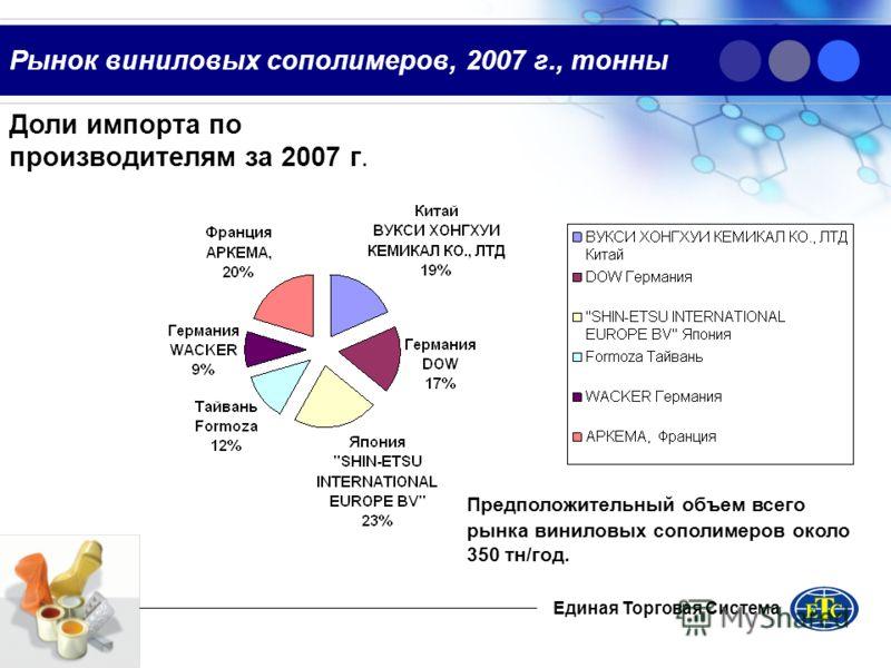 Рынок виниловых сополимеров, 2007 г., тонны Единая Торговая Система Доли импорта по производителям за 2007 г. Предположительный объем всего рынка виниловых сополимеров около 350 тн/год.
