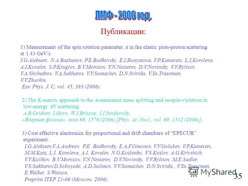 35 Публикации: 1) Measurement of the spin rotation parameter A in the elastic pion-proton scattering at 1.43 GeV/c I.G.Alekseev, N.A.Bazhanov, P.E.Budkovsky, E.I.Bunyatova, V.P.Kanavets, L,I,Koroleva, A.I.Kovalev, S.P.Kruglov, B.V.Morozov, V.N.Nester