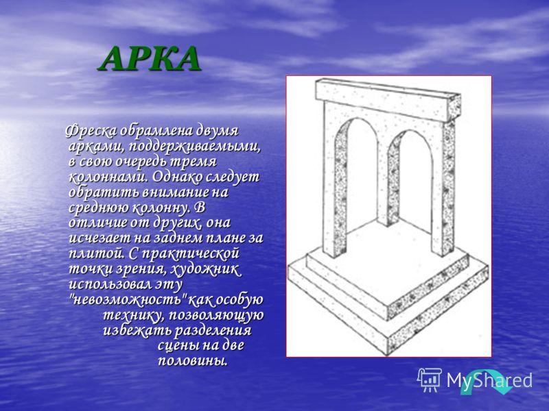 АРКА Фреска обрамлена двумя арками, поддерживаемыми, в свою очередь тремя колоннами. Однако следует обратить внимание на среднюю колонну. В отличие от других, она исчезает на заднем плане за плитой. С практической точки зрения, художник использовал э