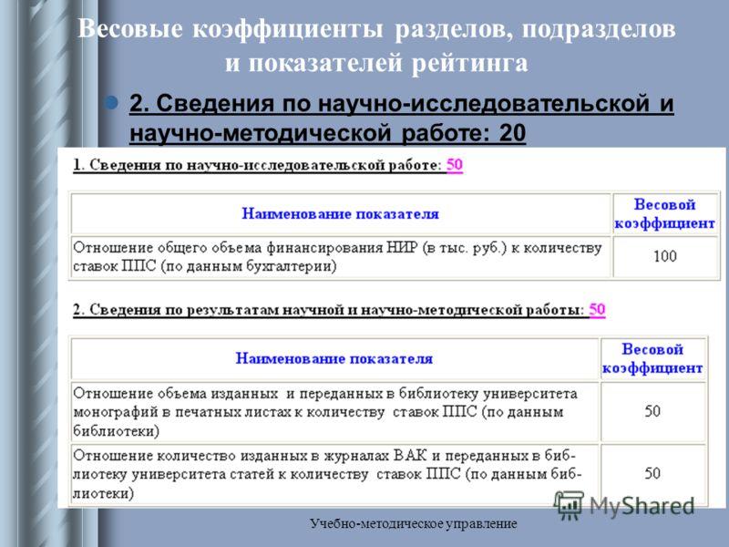 Учебно-методическое управление Весовые коэффициенты разделов, подразделов и показателей рейтинга 2. Сведения по научно-исследовательской и научно-методической работе: 20