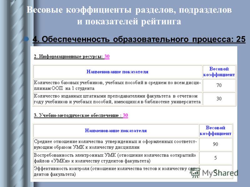 Учебно-методическое управление Весовые коэффициенты разделов, подразделов и показателей рейтинга 4. Обеспеченность образовательного процесса: 25