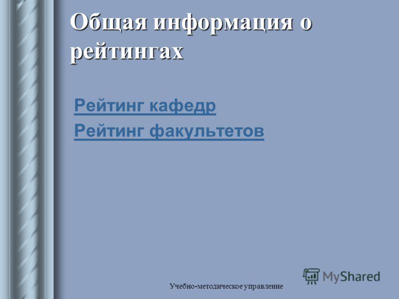 Учебно-методическое управление Общая информация о рейтингах Рейтинг кафедр Рейтинг факультетов
