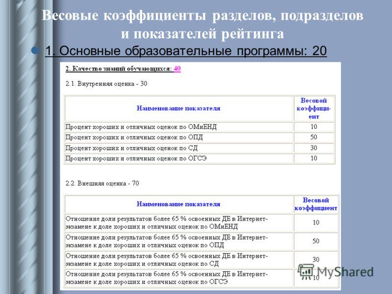 Учебно-методическое управление Весовые коэффициенты разделов, подразделов и показателей рейтинга 1. Основные образовательные программы: 20