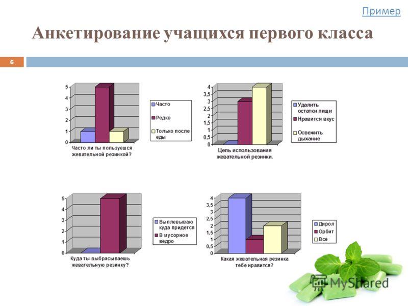 Анкетирование учащихся первого класса 6 Пример