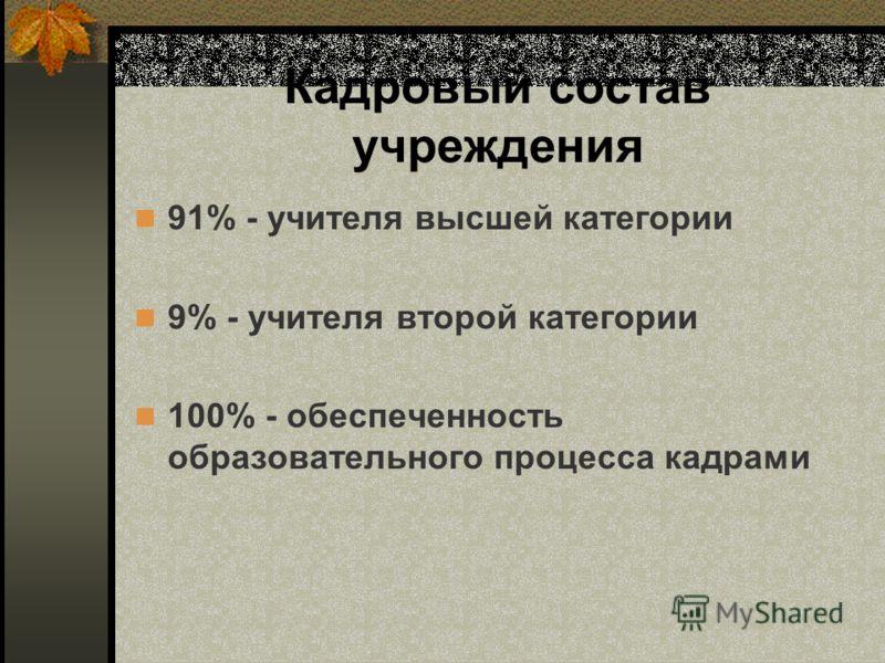 Кадровый состав учреждения 91% - учителя высшей категории 9% - учителя второй категории 100% - обеспеченность образовательного процесса кадрами