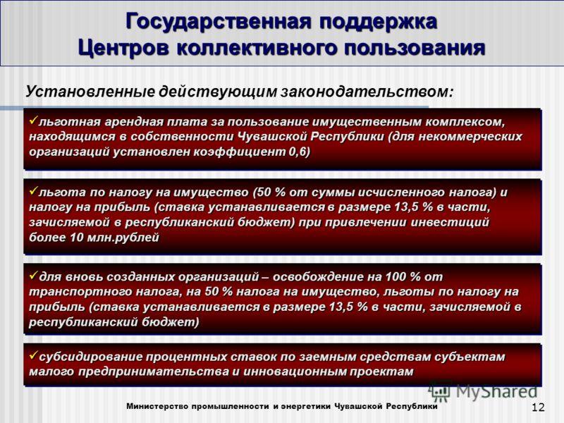 12 Государственная поддержка Центров коллективного пользования Министерство промышленности и энергетики Чувашской Республики Установленные действующим законодательством: льготная арендная плата за пользование имущественным комплексом, находящимся в с