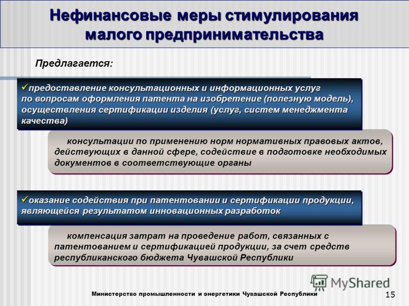 15 Нефинансовые меры стимулирования малого предпринимательства Министерство промышленности и энергетики Чувашской Республики консультации по применению норм нормативных правовых актов, действующих в данной сфере, содействие в подготовке необходимых д
