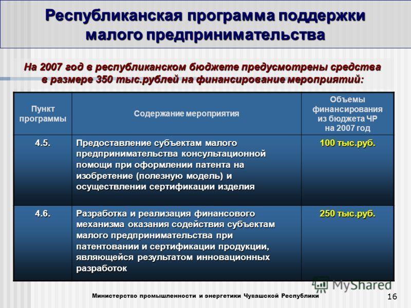 16 Республиканская программа поддержки малого предпринимательства Министерство промышленности и энергетики Чувашской Республики На 2007 год в республиканском бюджете предусмотрены средства в размере 350 тыс.рублей на финансирование мероприятий: Пункт