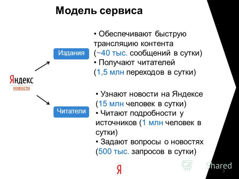 Модель сервиса 3 Обеспечивают быструю трансляцию контента (~40 тыс. сообщений в сутки) Получают читателей (1,5 млн переходов в сутки) Узнают новости на Яндексе (15 млн человек в сутки) Читают подробности у источников (1 млн человек в сутки) Задают во