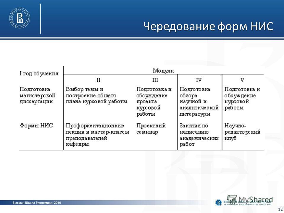 12 Чередование форм НИС