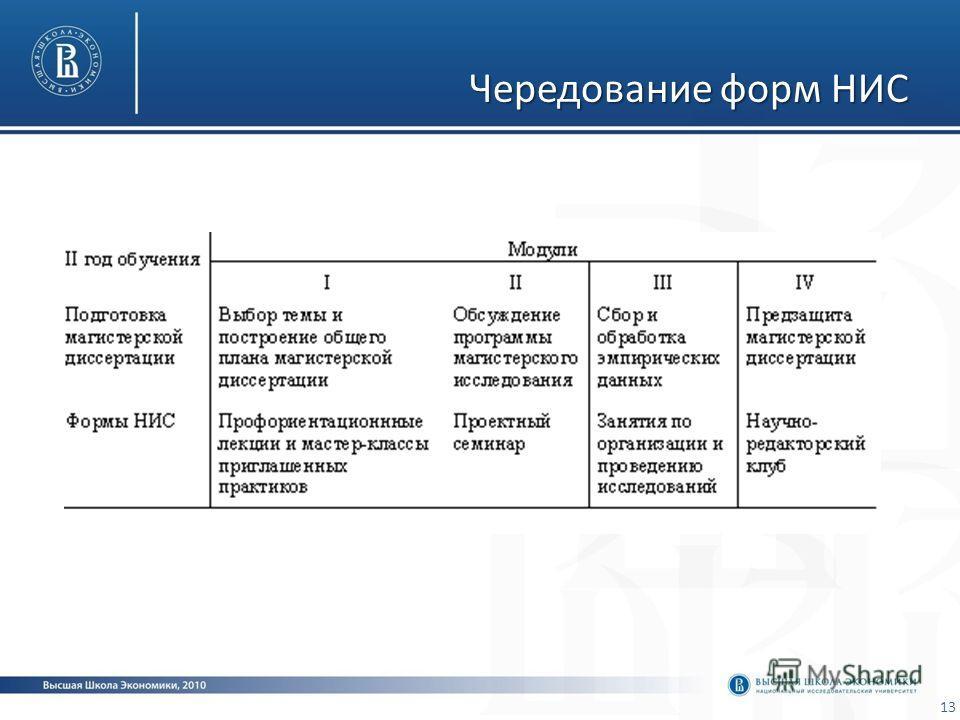 13 Чередование форм НИС