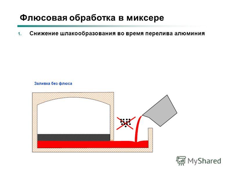 Флюсовая обработка в миксере 1. Снижение шлакообразования во время перелива алюминия Заливка без флюса