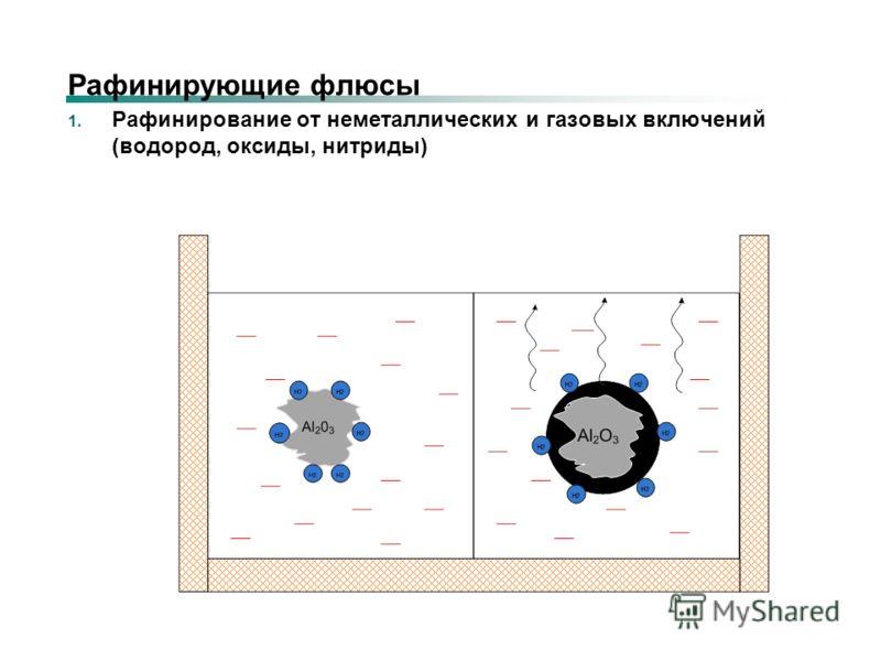 Рафинирующие флюсы 1. Рафинирование от неметаллических и газовых включений (водород, оксиды, нитриды)