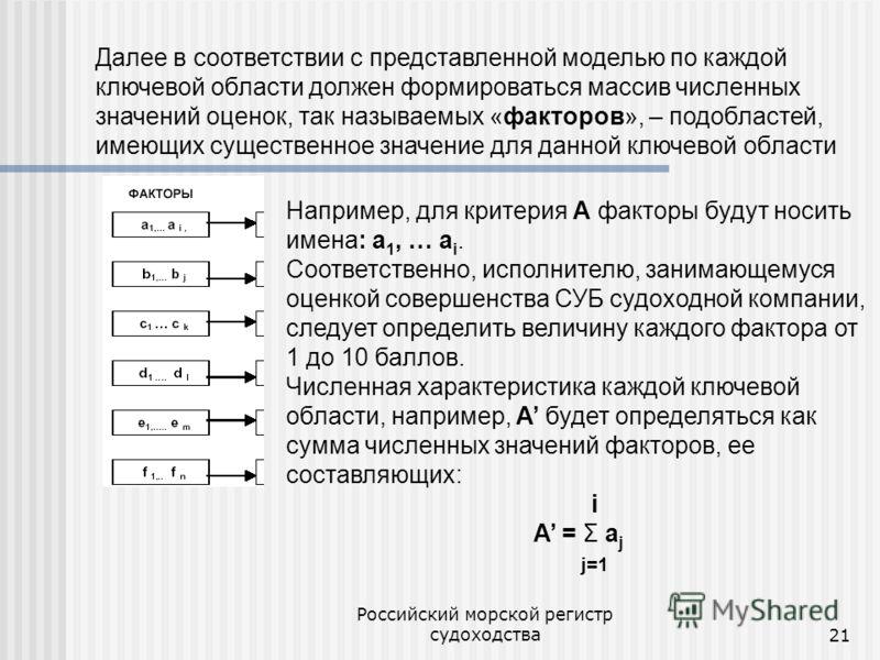 Российский морской регистр судоходства21 Например, для критерия А факторы будут носить имена: а 1, … а i. Соответственно, исполнителю, занимающемуся оценкой совершенства СУБ судоходной компании, следует определить величину каждого фактора от 1 до 10