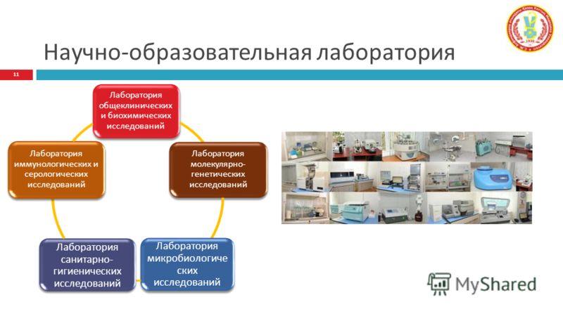 Научно-образовательная лаборатория 11
