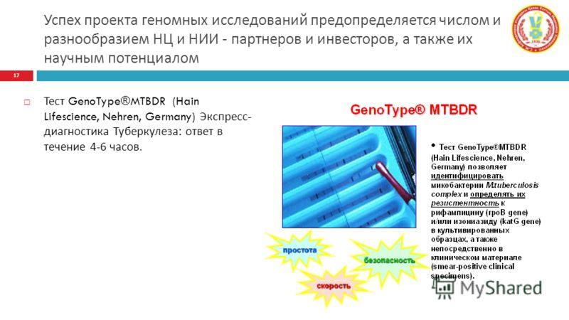 Успех проекта геномных исследований предопределяется числом и разнообразием НЦ и НИИ - партнеров и инвесторов, а также их научным потенциалом Тест GenoType®MTBDR (Hain Lifescience, Nehren, Germany) Экспресс- диагностика Туберкулеза: ответ в течение 4