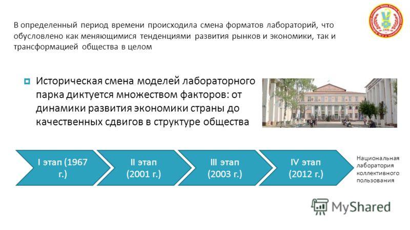 Национальная лаборатория коллективного пользования В определенный период времени происходила смена форматов лабораторий, что обусловлено как меняющимися тенденциями развития рынков и экономики, так и трансформацией общества в целом II этап (2001 г.)