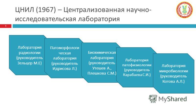 ЦНИЛ (1967) – Централизованная научно- исследовательская лаборатория 5 Лаборатория радиологии ( руководитель Зельцер М. Е ) Патоморфологи ческая лаборатория ( руководитель Идрисова Л.) Биохимическая лаборатория ( руководитель Утешев А., Плешкова С. М