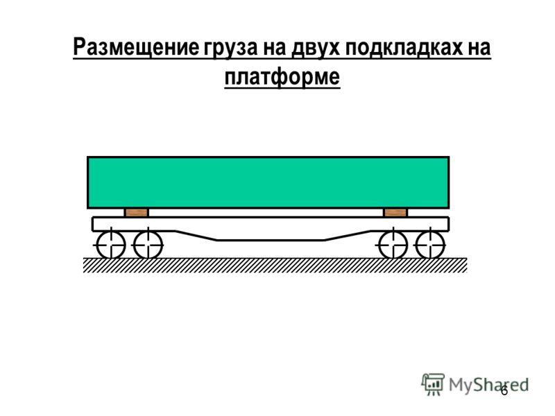 6 Размещение груза на двух подкладках на платформе