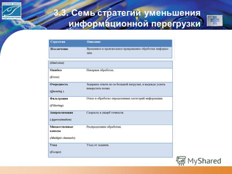 3.3. Семь стратегий уменьшения информационной перегрузки