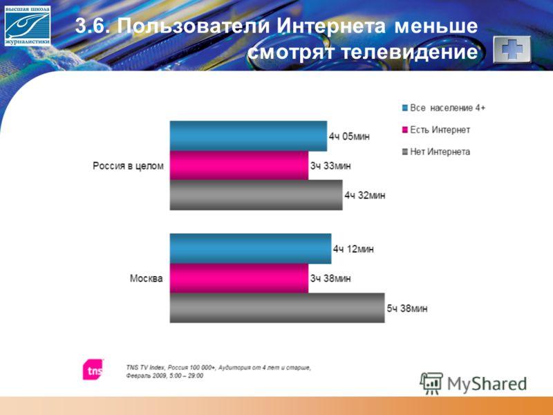 3.6. Пользователи Интернета меньше смотрят телевидение