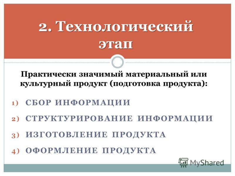 1) СБОР ИНФОРМАЦИИ 2) СТРУКТУРИРОВАНИЕ ИНФОРМАЦИИ 3) ИЗГОТОВЛЕНИЕ ПРОДУКТА 4) ОФОРМЛЕНИЕ ПРОДУКТА 2. Технологический этап Практически значимый материальный или культурный продукт (подготовка продукта):