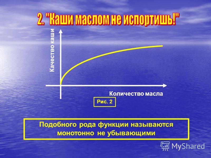 Количество масла Качество каши Рис. 2 Подобного рода функции называются монотонно не убывающими
