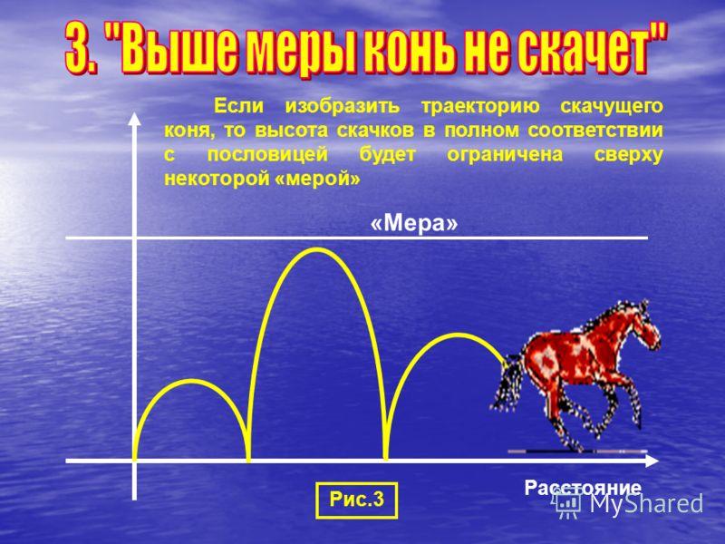 «Мера» Расстояние Рис.3 Если изобразить траекторию скачущего коня, то высота скачков в полном соответствии с пословицей будет ограничена сверху некоторой «мерой»