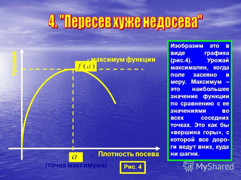 Плотность посева Урожай (точка максимума) - максимум функции Рис. 4 Изобразим это в виде графика (рис.4). Урожай максимален, когда поле засеяно в меру. Максимум – это наибольшее значение функции по сравнению с ее значениями во всех соседних точках. Э