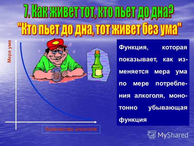 Количество алкоголя Мера ума Функция, которая показывает, как из- меняется мера ума по мере потребле- ния алкоголя, моно- тонно убывающая функция
