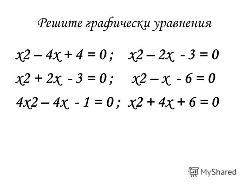 Решите графически уравнения x2 – 4х + 4 = 0 ; x2 – 2х - 3 = 0 x2 + 2х - 3 = 0 ; x2 – х - 6 = 0 4x2 – 4х - 1 = 0 ; x2 + 4х + 6 = 0