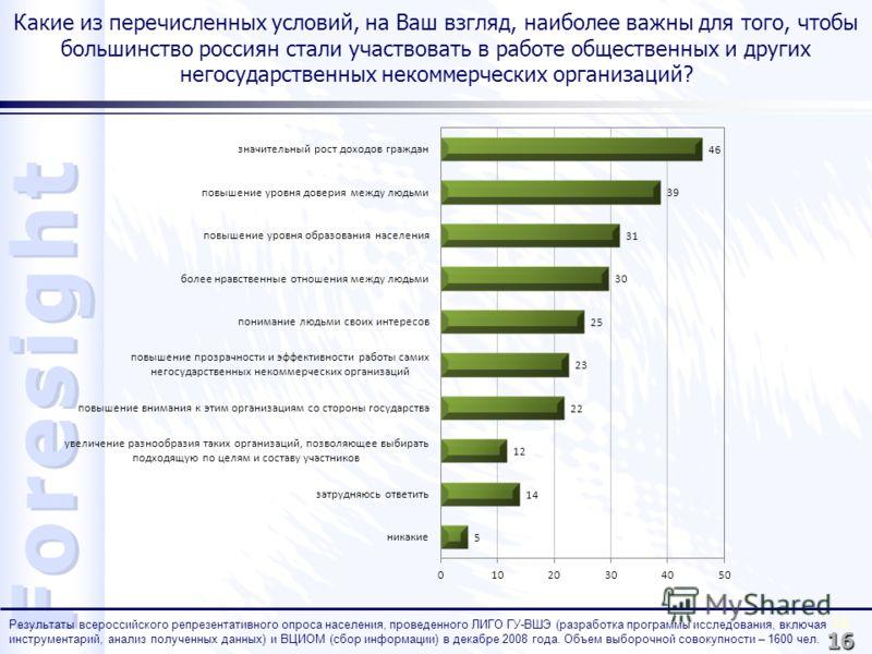 16 Какие из перечисленных условий, на Ваш взгляд, наиболее важны для того, чтобы большинство россиян стали участвовать в работе общественных и других негосударственных некоммерческих организаций? 16 Результаты всероссийского репрезентативного опроса