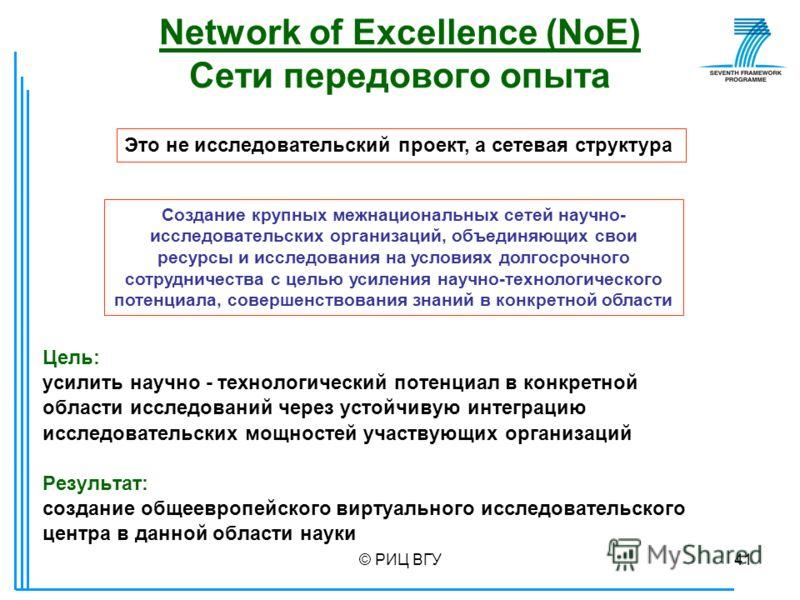 © РИЦ ВГУ41 Network of Excellence (NoE) Сети передового опыта Цель: усилить научно - технологический потенциал в конкретной области исследований через устойчивую интеграцию исследовательских мощностей участвующих организаций Результат: создание общее