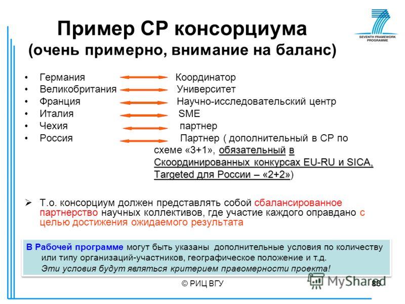 © РИЦ ВГУ86 Пример CP консорциума (очень примерно, внимание на баланс) Германия Координатор Великобритания Университет Франция Научно-исследовательский центр Италия SME Чехия партнер Россия Партнер ( дополнительный в CP по обязательныйв схеме «3+1»,