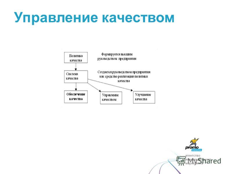 агентство инновационного маркетинга Управление качеством