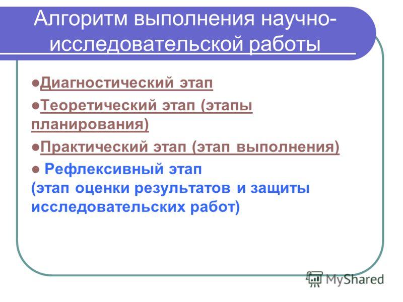Алгоритм выполнения научно- исследовательской работы Диагностический этап Теоретический этап (этапы планирования) Теоретический этап (этапы планирования) Практический этап (этап выполнения) Рефлексивный этап (этап оценки результатов и защиты исследов