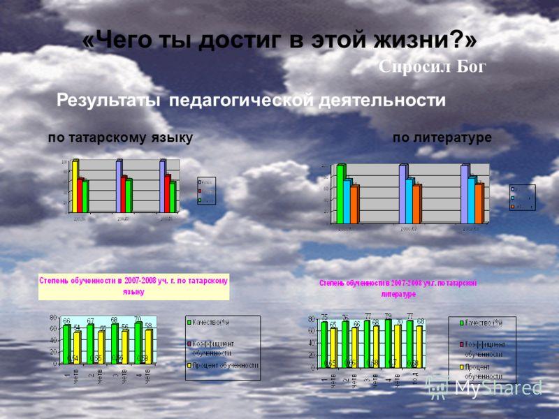 «Чего ты достиг в этой жизни?» Спросил Бог Результаты педагогической деятельности по татарскому языкупо литературе