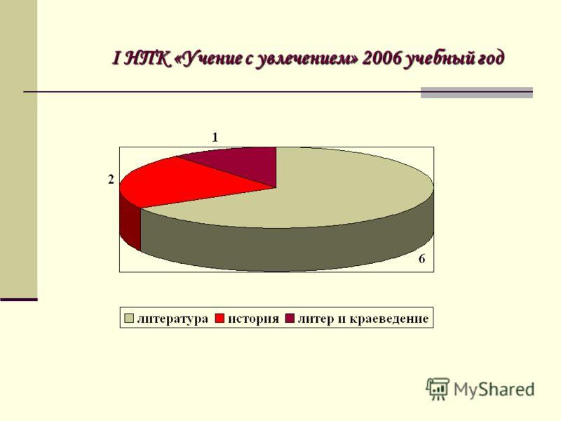 I НПК «Учение с увлечением» 2006 учебный год