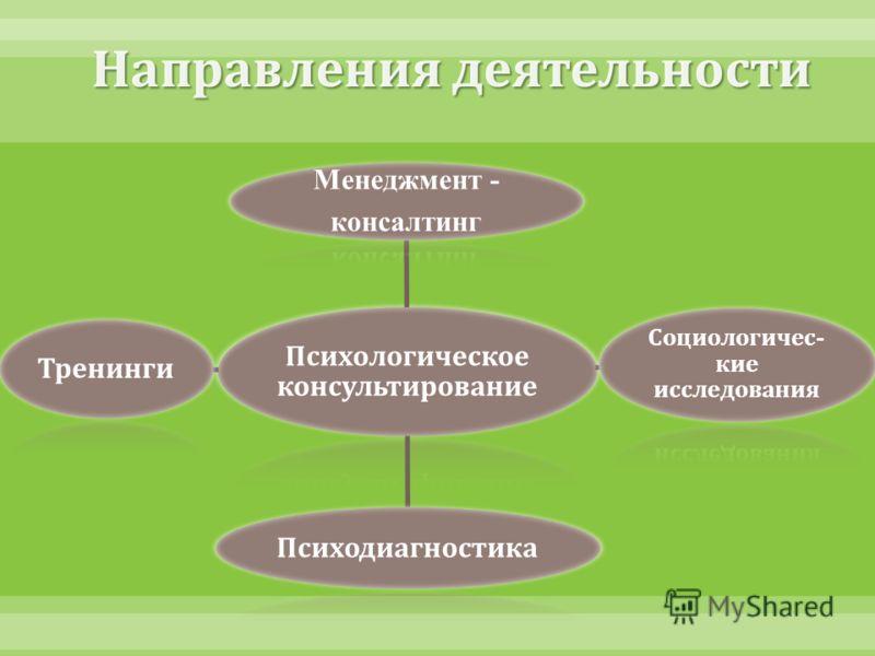 Направления деятельности Психологическое консультирование Менеджмент - консалтинг Социологичес- кие исследования Психодиагностика Тренинги