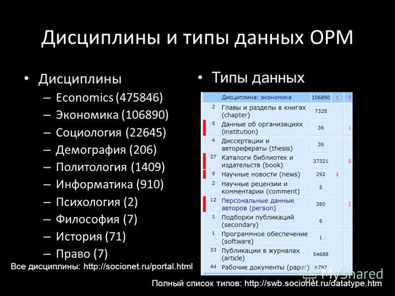 Дисциплины и типы данных ОРМ Дисциплины – Economics (475846) – Экономика (106890) – Социология (22645) – Демография (206) – Политология (1409) – Информатика (910) – Психология (2) – Философия (7) – История (71) – Право (7) Типы данных Полный список т