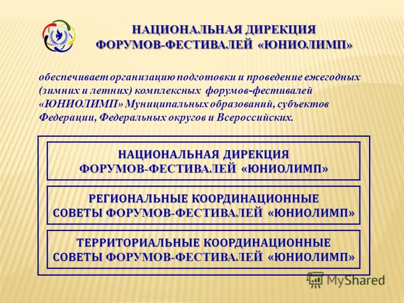 НАЦИОНАЛЬНАЯ ДИРЕКЦИЯ ФОРУМОВ-ФЕСТИВАЛЕЙ «ЮНИОЛИМП» НАЦИОНАЛЬНАЯ ДИРЕКЦИЯ ФОРУМОВ-ФЕСТИВАЛЕЙ «ЮНИОЛИМП» РЕГИОНАЛЬНЫЕ КООРДИНАЦИОННЫЕ СОВЕТЫ ФОРУМОВ-ФЕСТИВАЛЕЙ «ЮНИОЛИМП» ТЕРРИТОРИАЛЬНЫЕ КООРДИНАЦИОННЫЕ СОВЕТЫ ФОРУМОВ-ФЕСТИВАЛЕЙ «ЮНИОЛИМП» обеспечивае