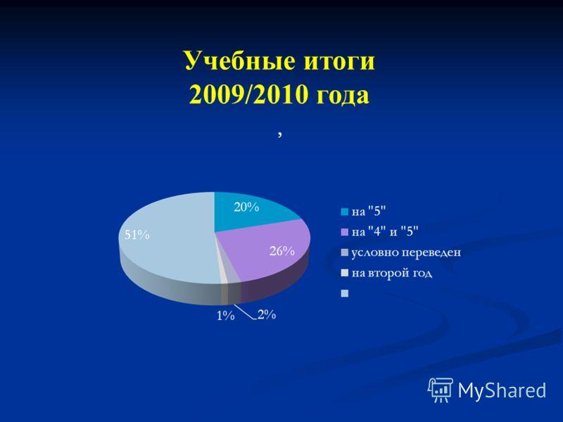 Учебные итоги 2009/2010 года