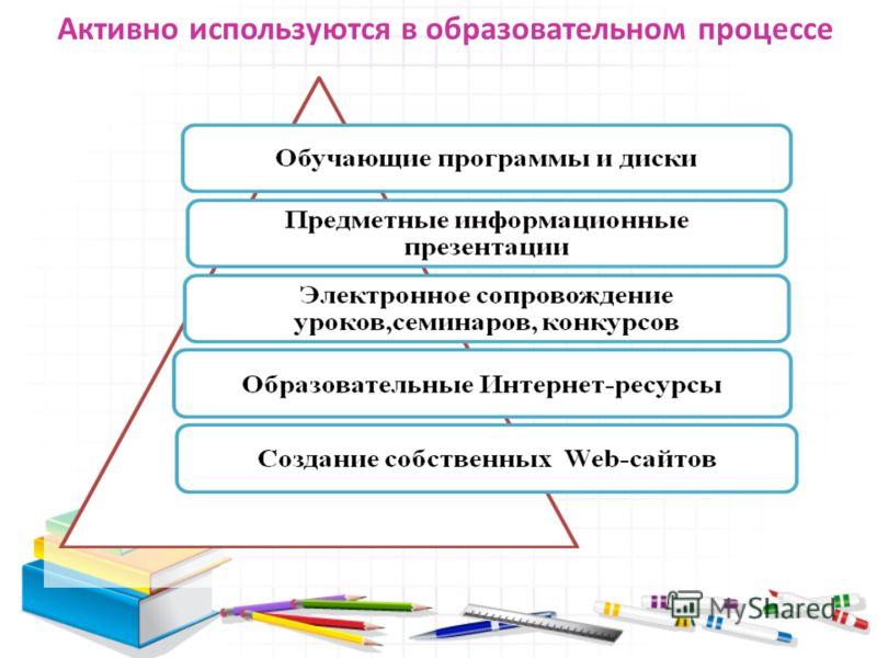 Активно используются в образовательном процессе