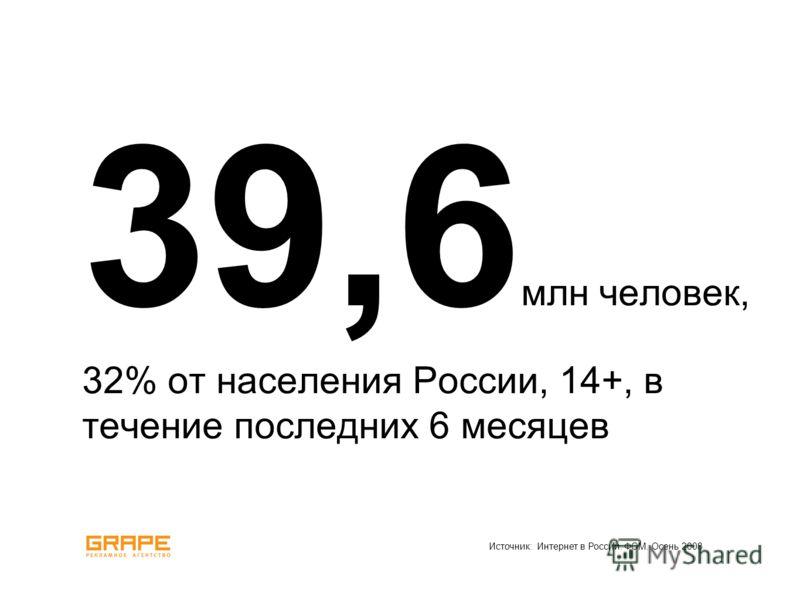 39,6 млн человек, 32% от населения России, 14+, в течение последних 6 месяцев Источник: Интернет в России. ФОМ. Осень 2008.