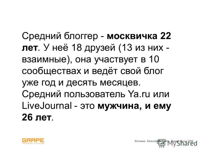 Источник: Блогосфера Рунета. Яндекс. Весна 2009. Средний блоггер - москвичка 22 лет. У неё 18 друзей (13 из них - взаимные), она участвует в 10 сообществах и ведёт свой блог уже год и десять месяцев. Средний пользователь Ya.ru или LiveJournal - это м