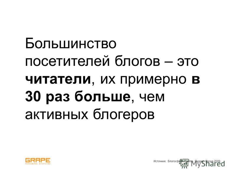 Источник: Блогосфера Рунета. Яндекс. Весна 2009. Большинство посетителей блогов – это читатели, их примерно в 30 раз больше, чем активных блогеров
