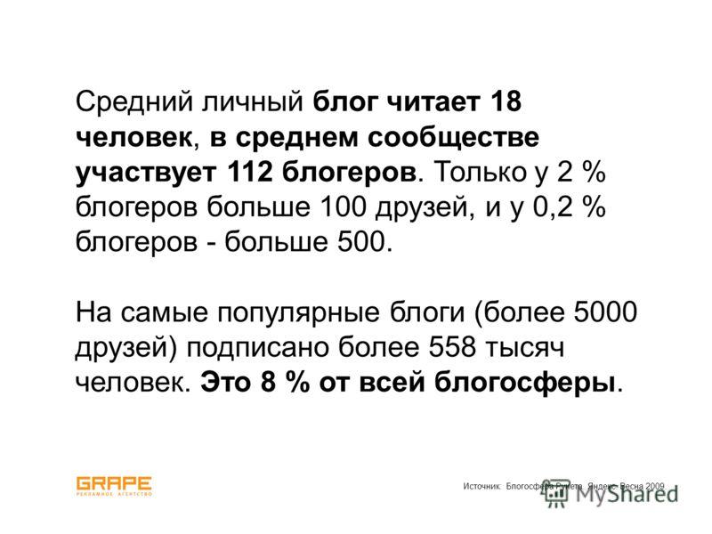 Источник: Блогосфера Рунета. Яндекс. Весна 2009. Средний личный блог читает 18 человек, в среднем сообществе участвует 112 блогеров. Только у 2 % блогеров больше 100 друзей, и у 0,2 % блогеров - больше 500. На самые популярные блоги (более 5000 друзе
